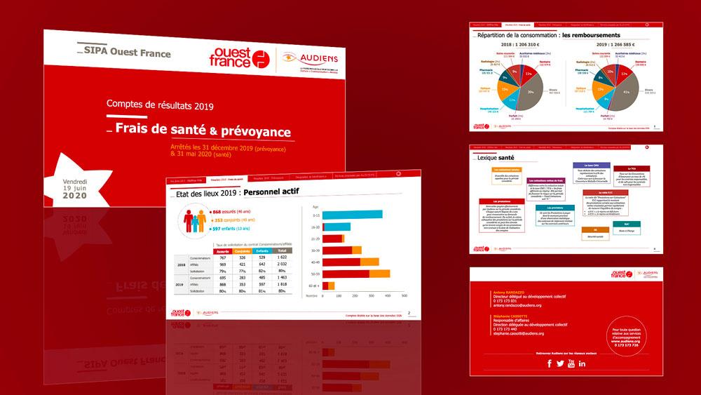 Exemple de réalisation de slide Powerpoint pour le groupe AUDIENS